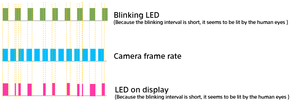 Flashing position lamp (LED bulb) | Explanatory Blogwo